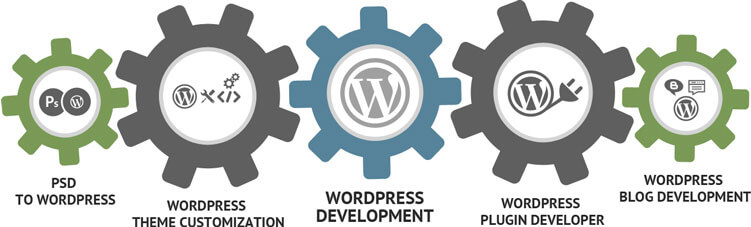 uvtechnolab-wordpress-development
